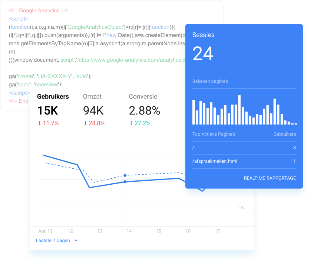 Google Analytics kapper