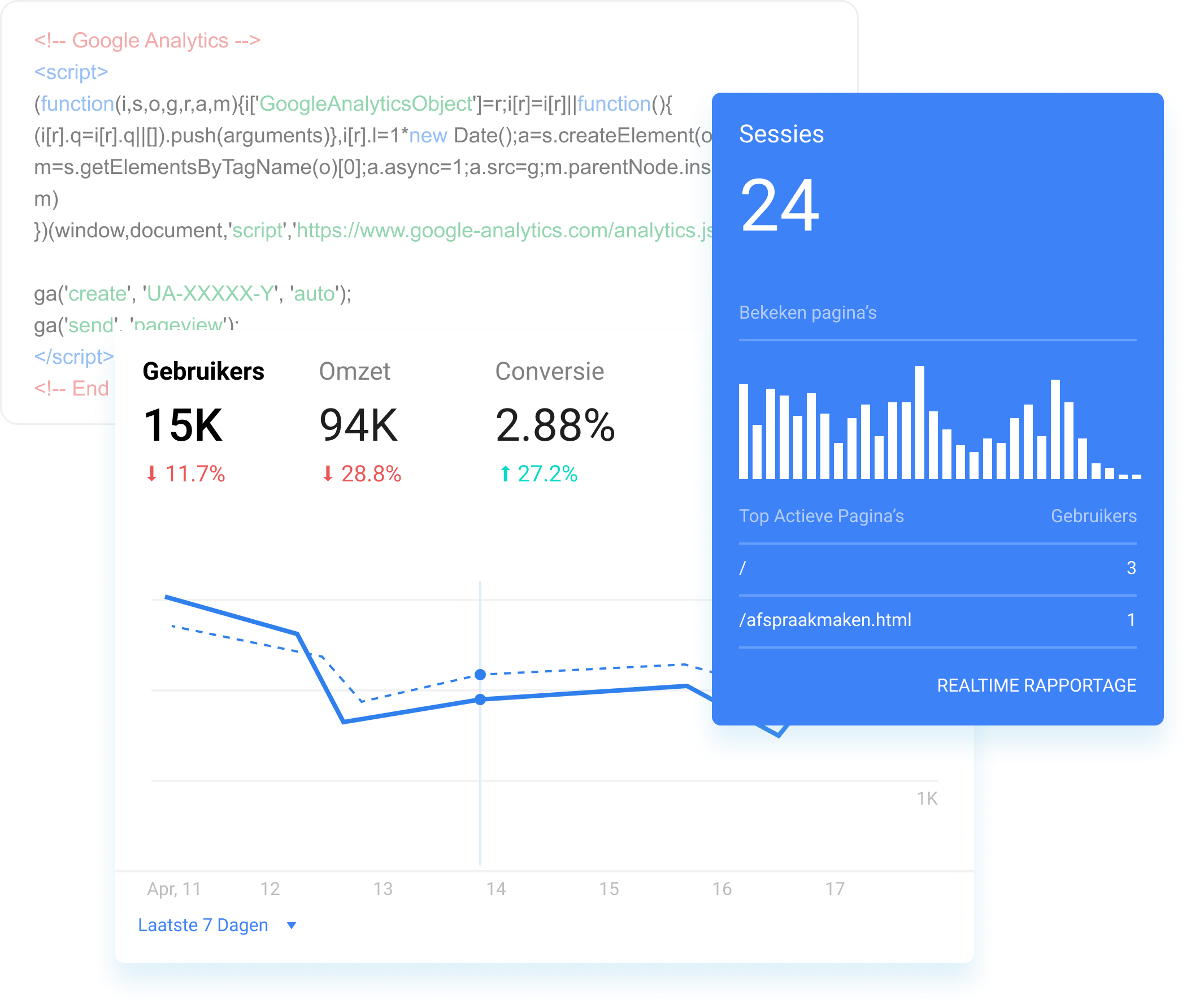 Google Analytics kapper